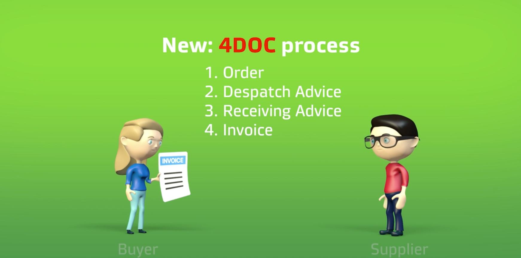 4DOC EDI tutvustav video
